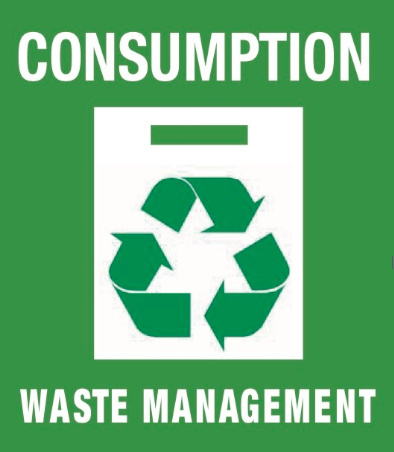 Consumption & Waste Reduction